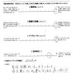 【内尾先生招致イベントの感想】前半、吉田淳香による「コーチングセミナー」のアンケート