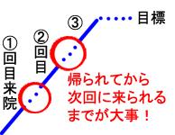 pi3-194-150