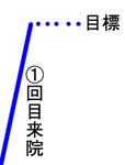 pi5-114-150